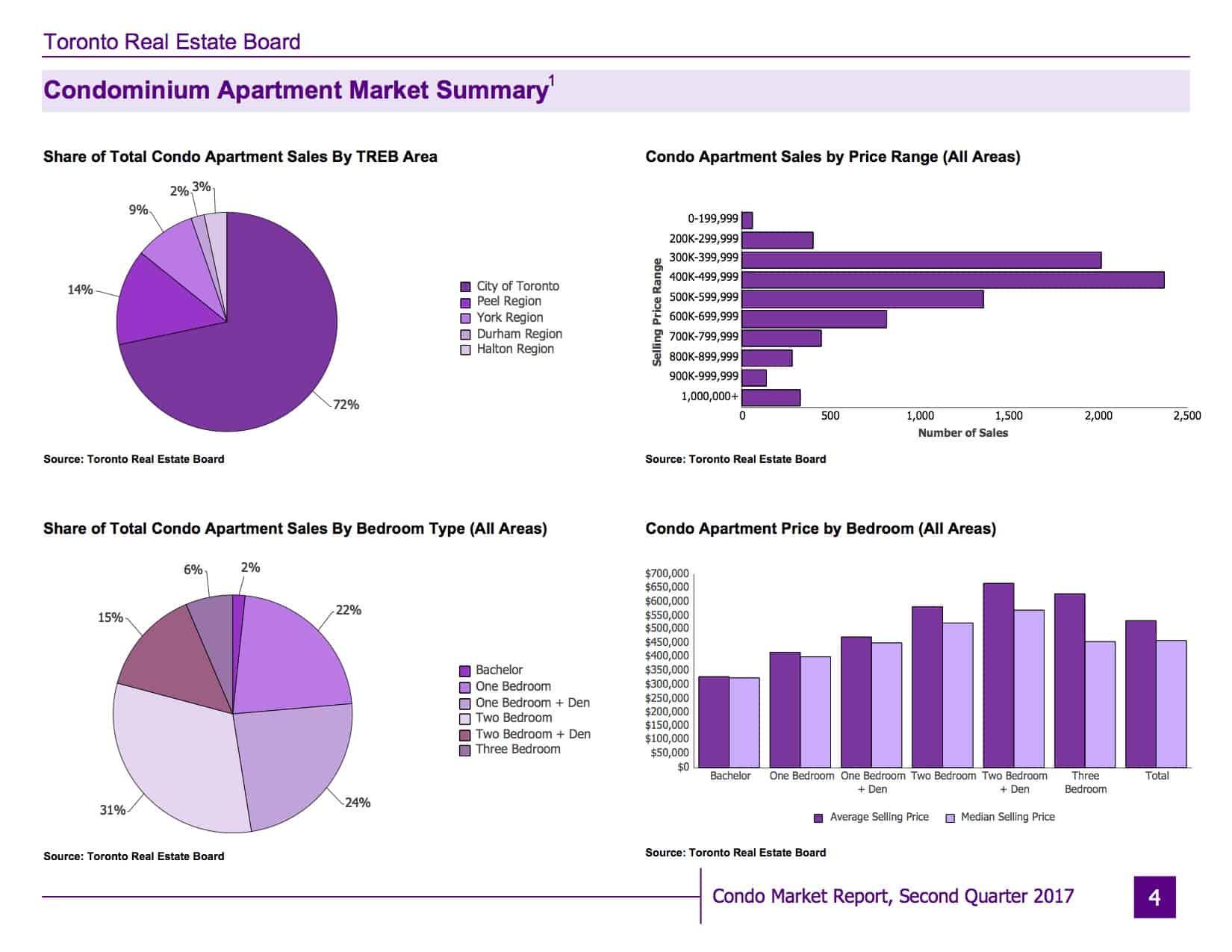 Q2-2017 Report 4